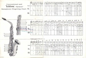 Leblanc-Finger-Chart-WS